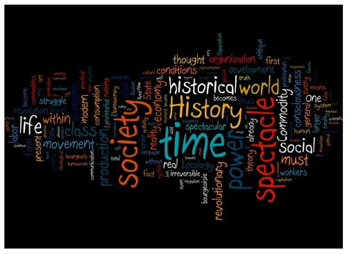 Word cloud of Society of the Spectacle generated by Wordle
